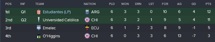 Copa Lib Groups.png