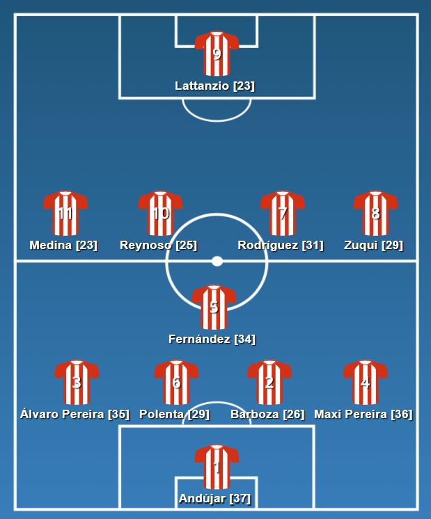 EdLP Copa Lib Final Team.png
