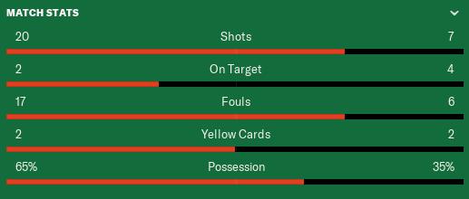 Match Stats.png