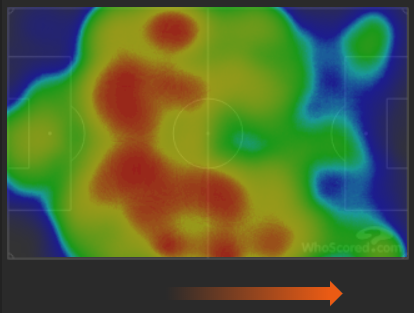 Racing Club IRL heat map Vs Godoy Cruz. 19.02.2019 (whoscored.com)