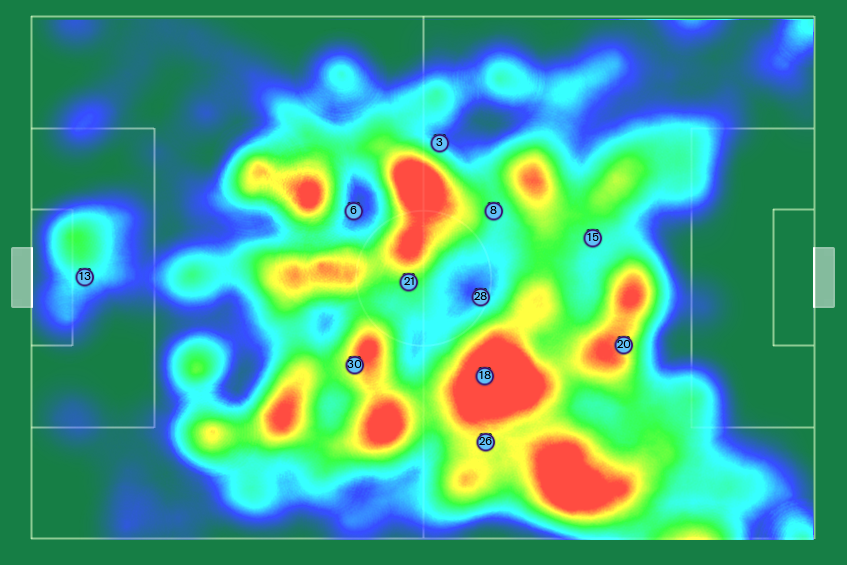 Racing Club heat map in Football Manager 2019.