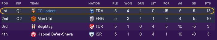 Europa League Table.png