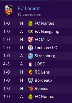 """""""1-0 to the Lorient"""""""