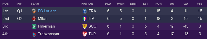 Europa League Group.png