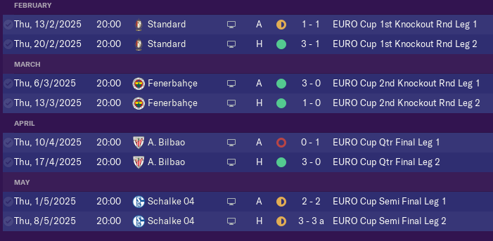 Europa League Knock Outs.png