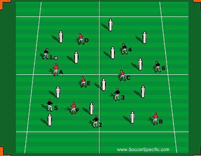 spatial awareness development image 4
