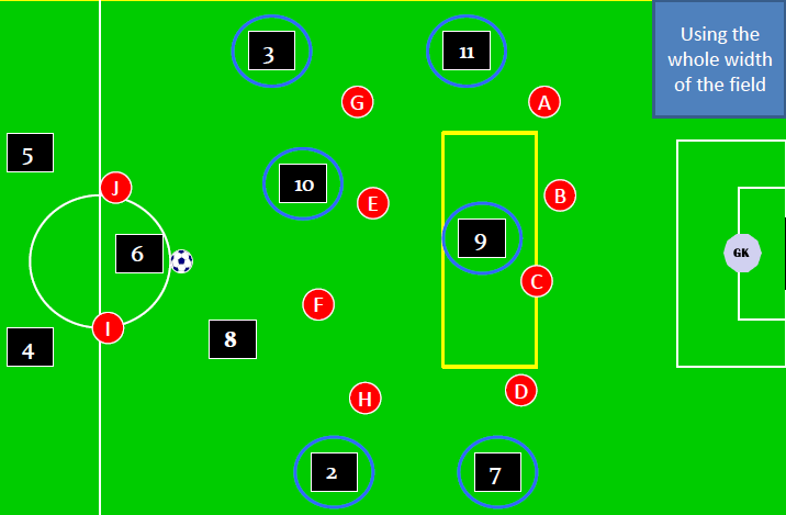 switching the point of attack 1
