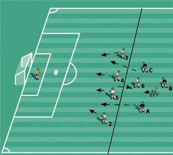 pressing with a back four