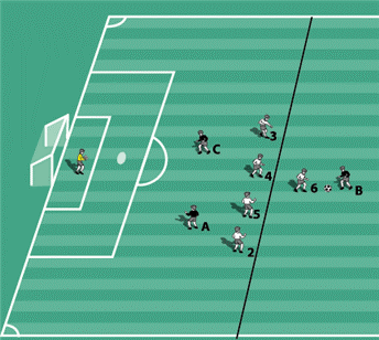 pressing with a back four part 4