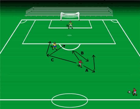 individual striker movement