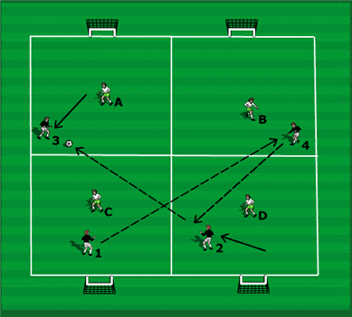 Sideways on Soccer Using Corridors