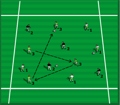 Semi – Competitive Awareness Numbers Game: Passing in Sequence