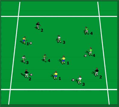 Competitive Non - Directional Three Team Awareness Possession Game (4 V 4 V 4)