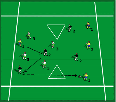 competitive three team game with goals