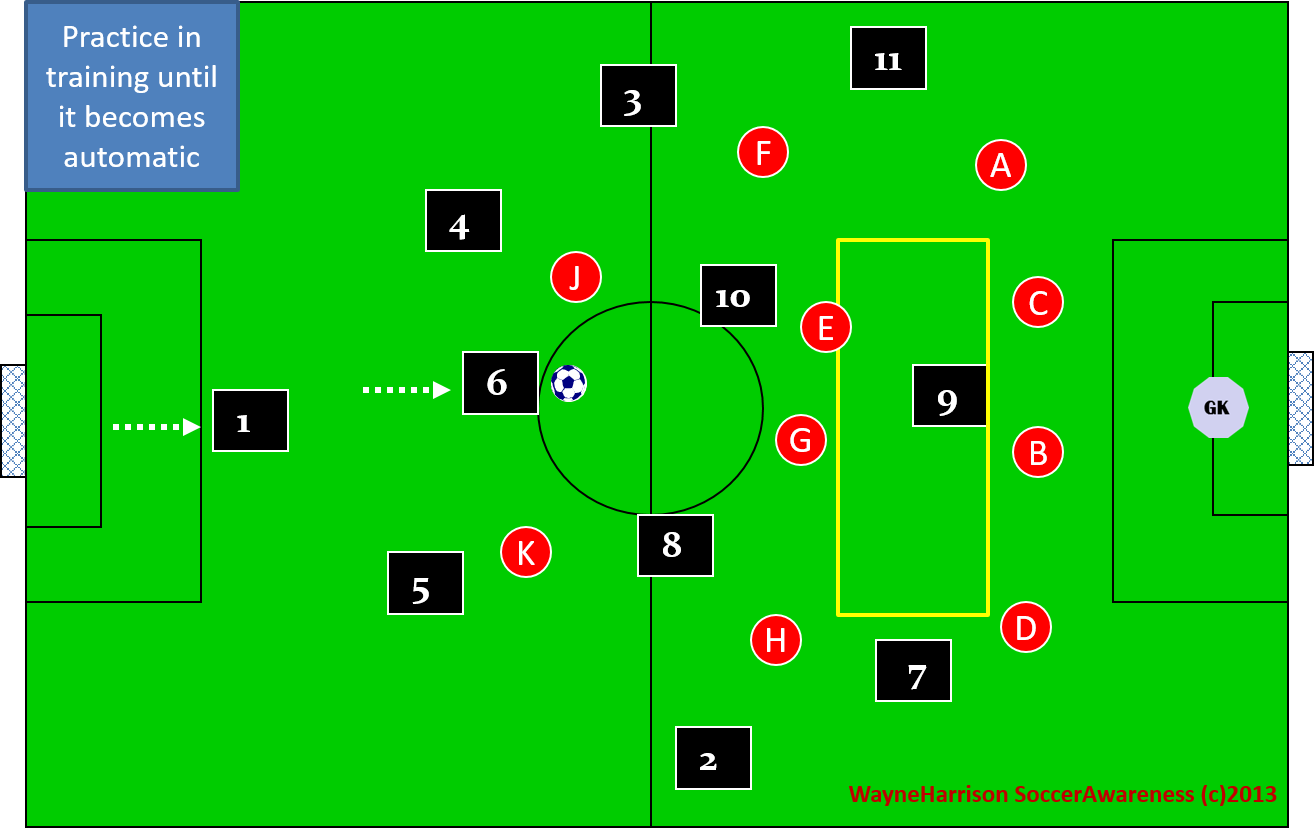 soccer rotational combinations