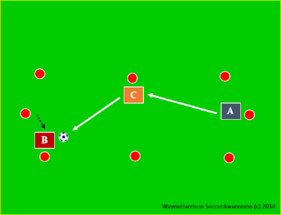 two touch awareness challenge