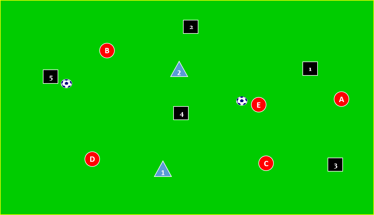 one touch training