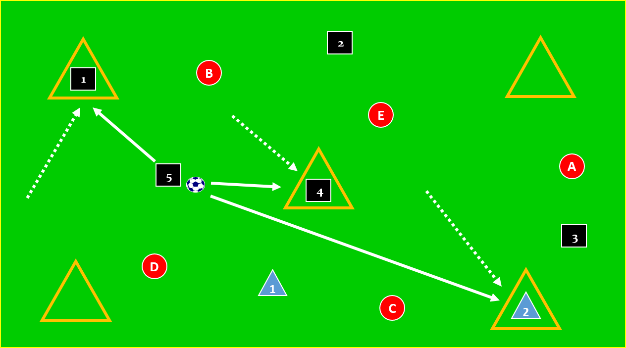 one touch mentality training