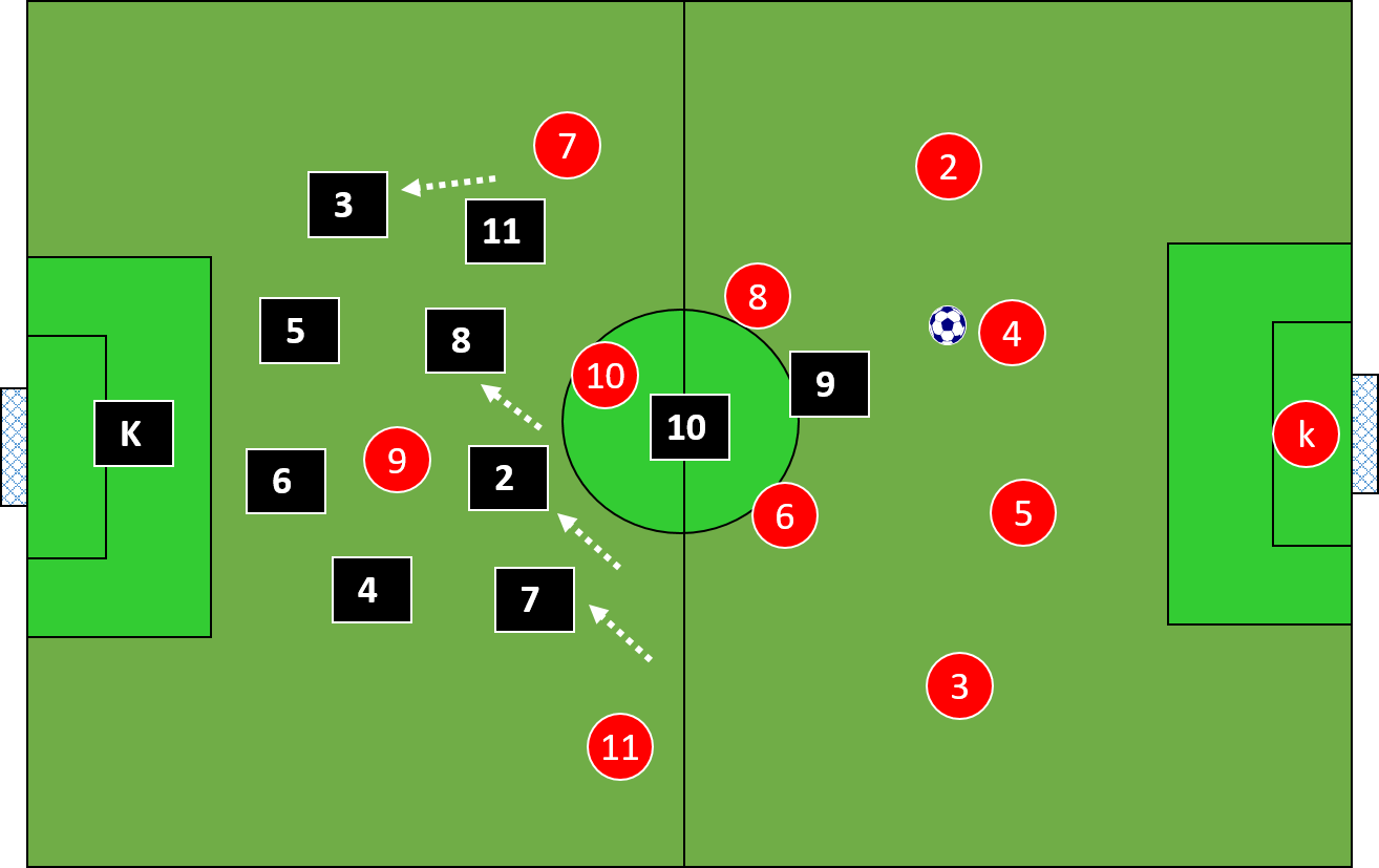 changing shape to a 1-4-4-1-1