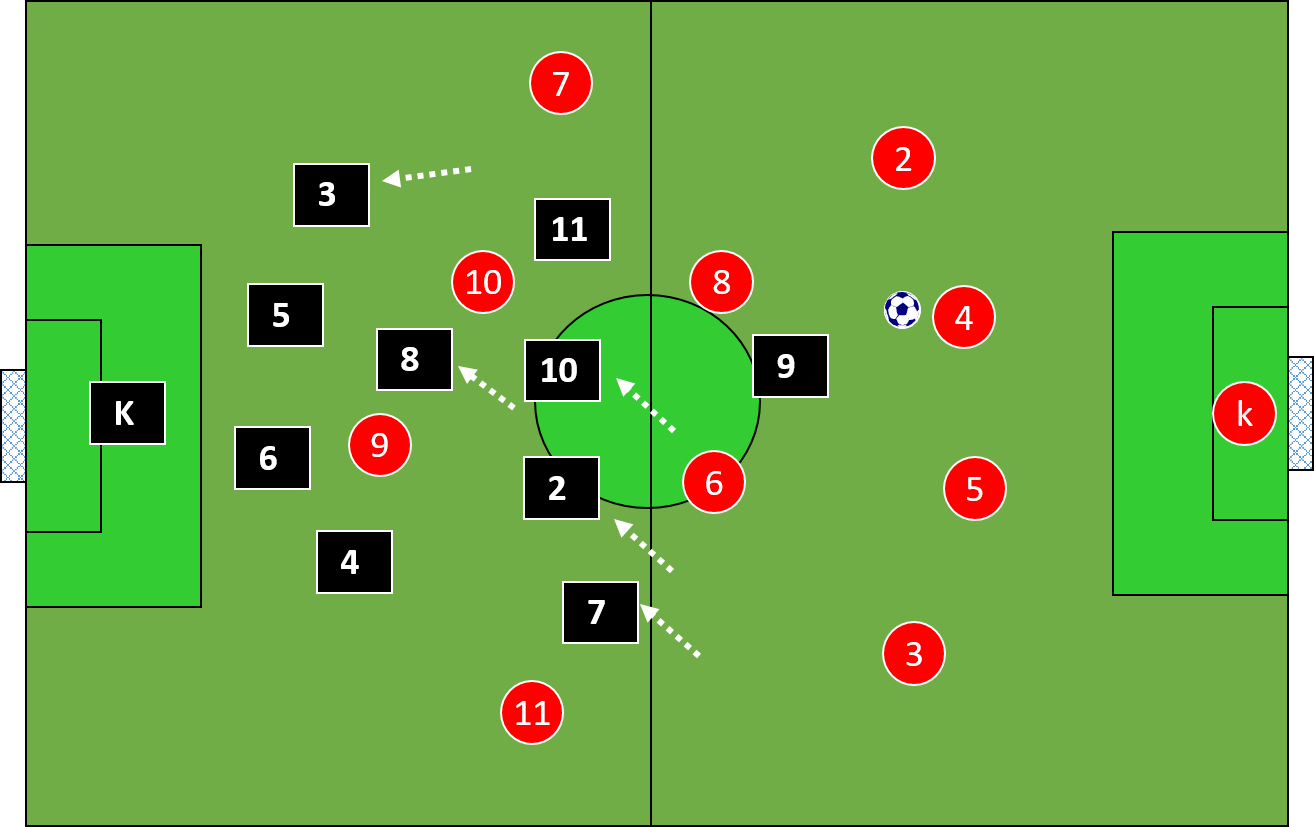 changing shape to a 1-4-1-4-1