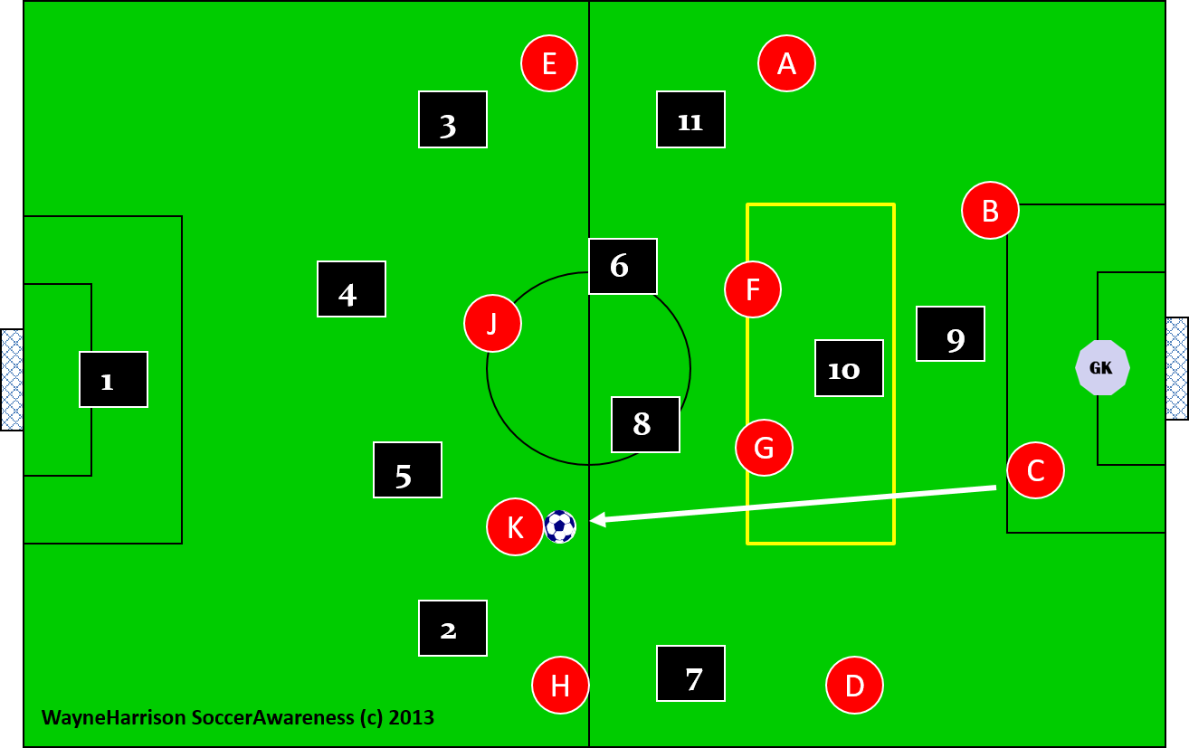 defensive positioning to fix