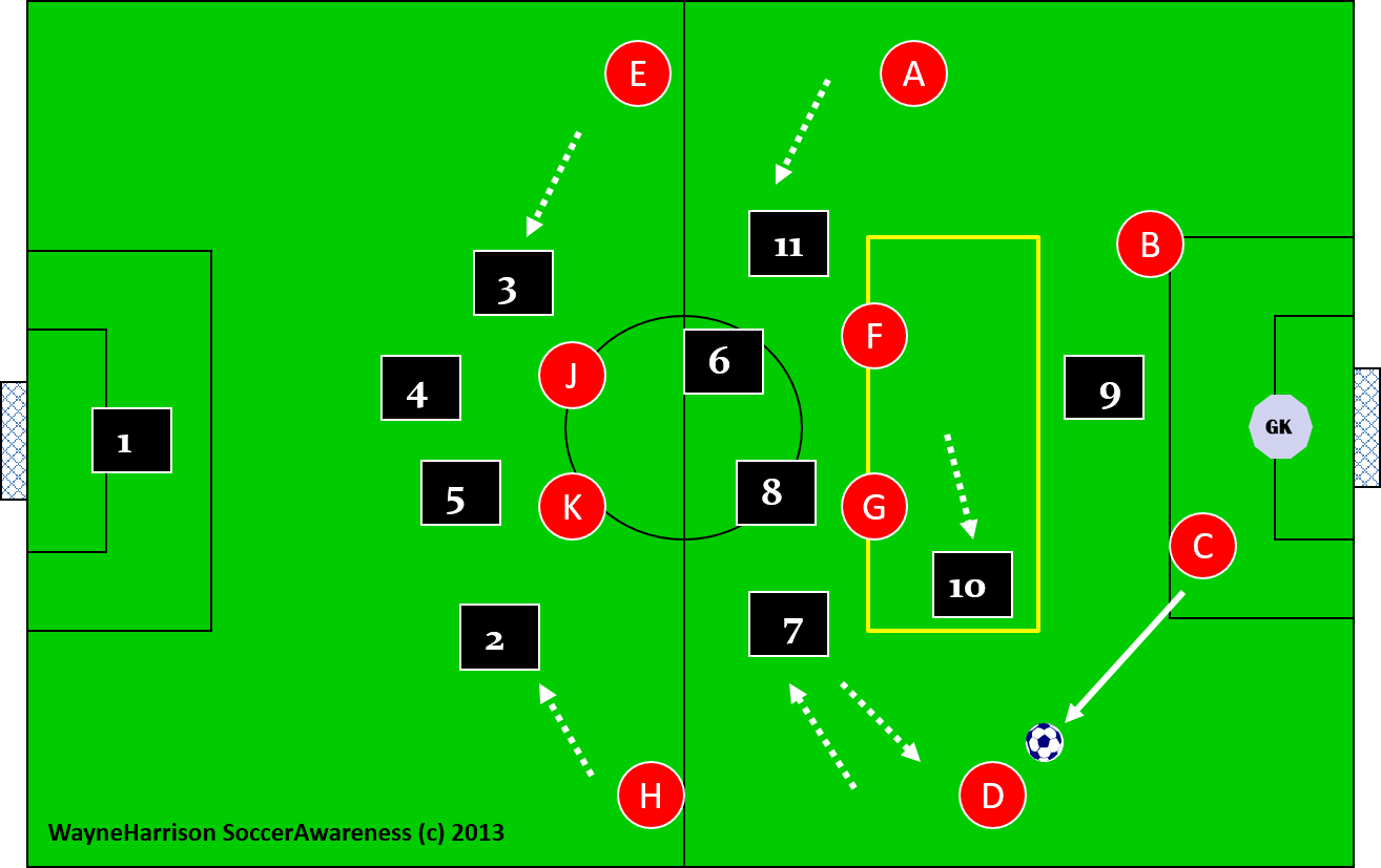 defensive set-up