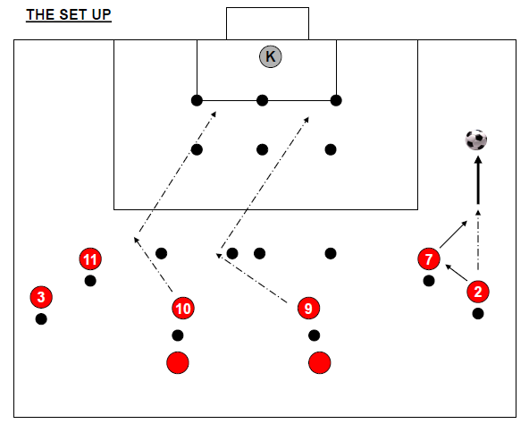 functional crossing and finishing session