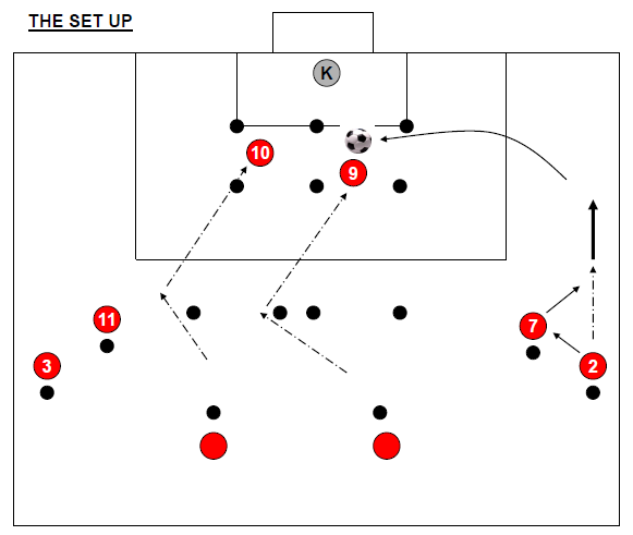 crossing and finishing drill