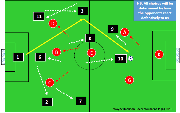 rotation of front players