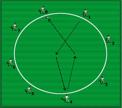circle coaching for passing and support