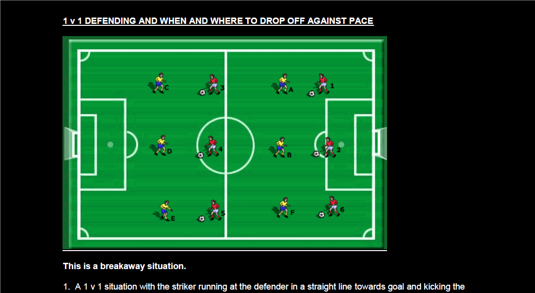 1 v 1 Defending and When and Where To Drop Off Against Pace