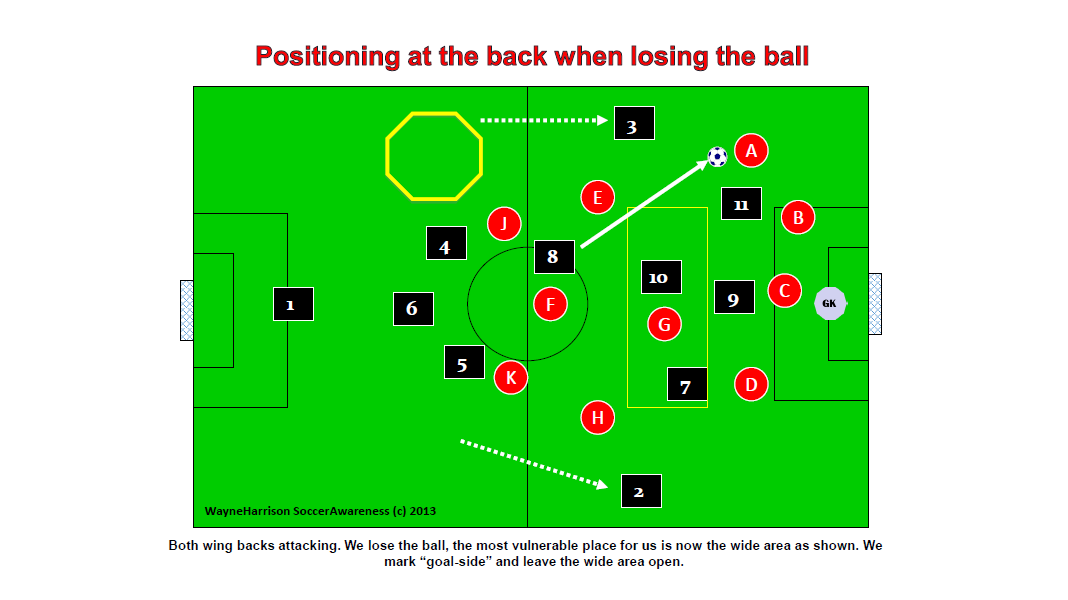 Defending Against a Counter Attack in Wide Areas