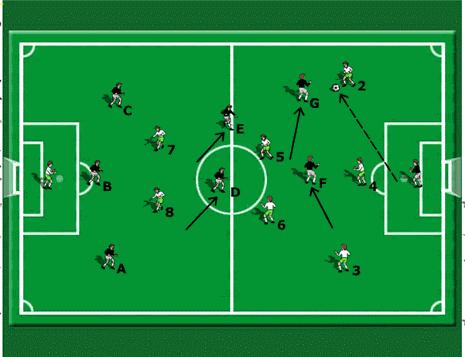 4-2-3-1 defensive pressurizing game