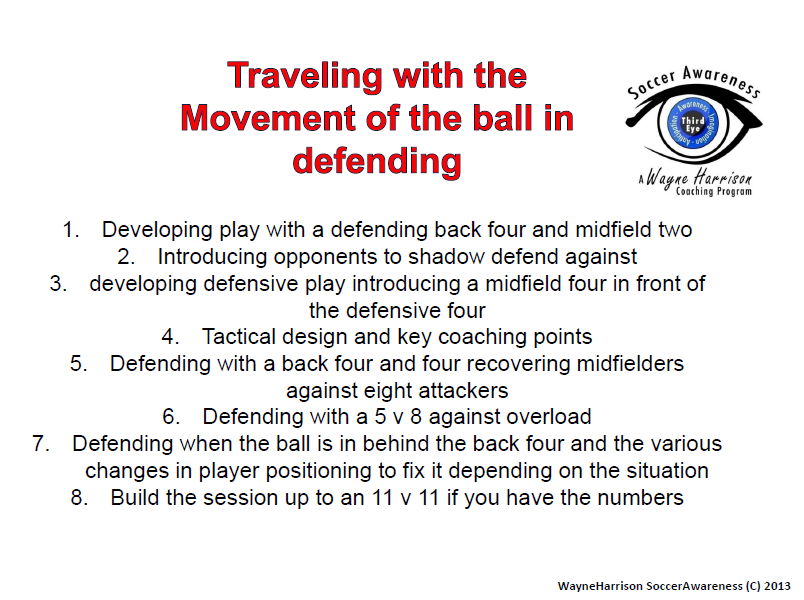 Traveling with the Movement of the Ball in Defending When the Ball Is in Front and When the Ball Is Behind the Back Four