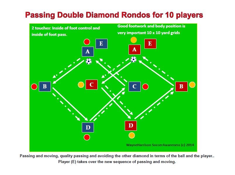Double Diamond Rondos for 10 Players