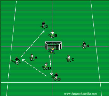 Central Goal Game.png