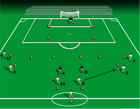 crossing and finishing end session