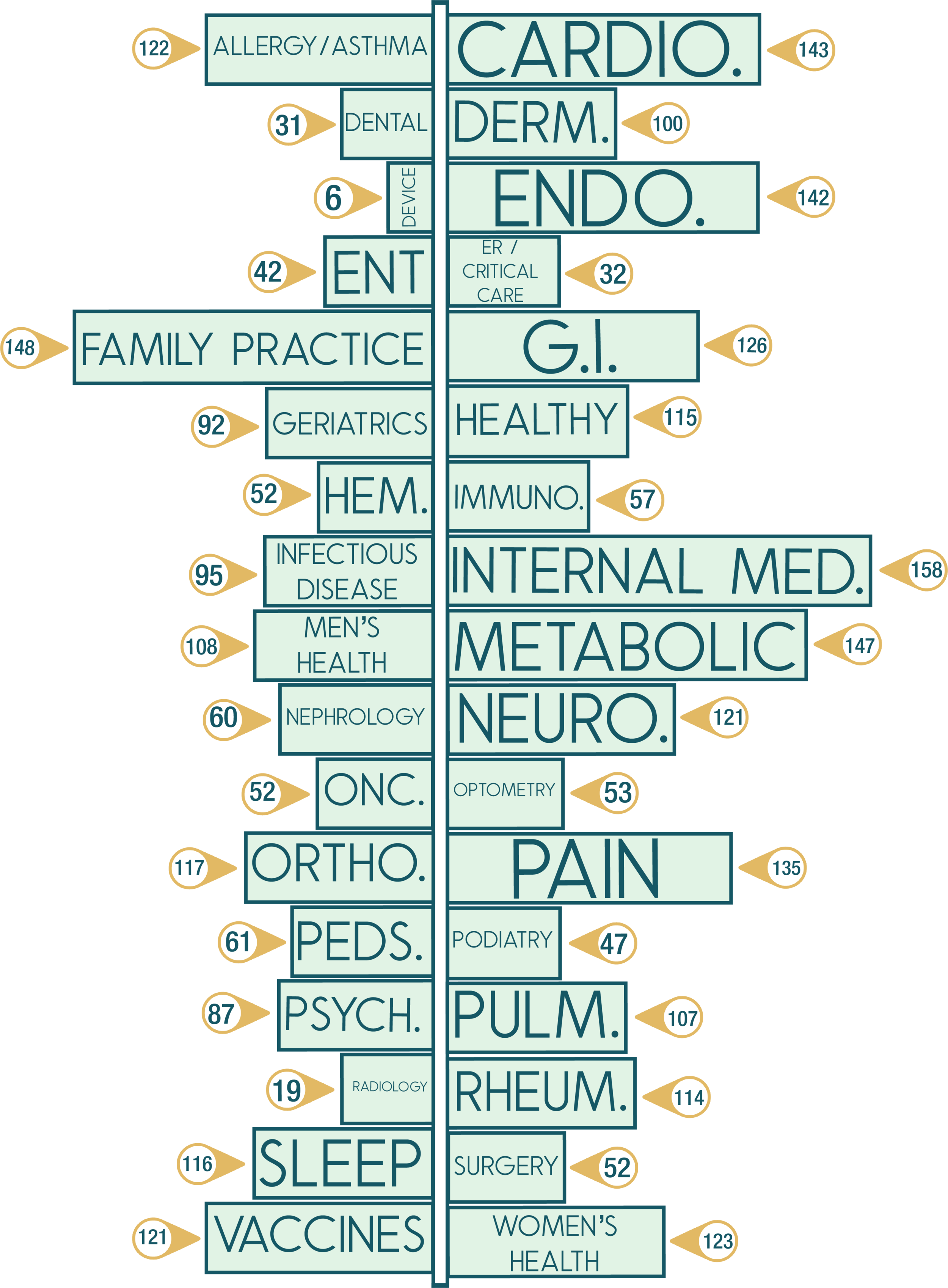 Therapeautic Chart_.png