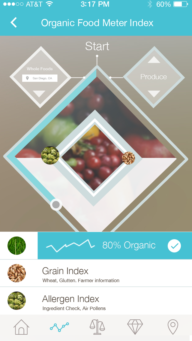 organic_food_index_meter.png