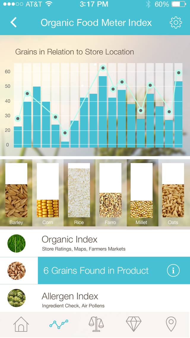 organic_food_index_meter_screen2.jpg