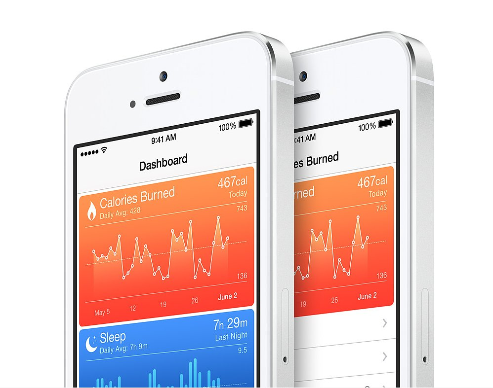 Apple Health Kit packs a lot of information into this complex App. Needs a lot of hand holding for patients and clients.