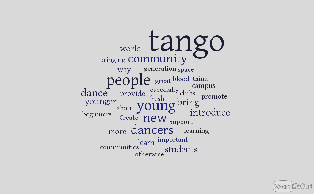 """The top 35 words used at least 3 times in answering the question, """"What do you think is the role of campus tango clubs in the tango world? (Top of mind)"""""""