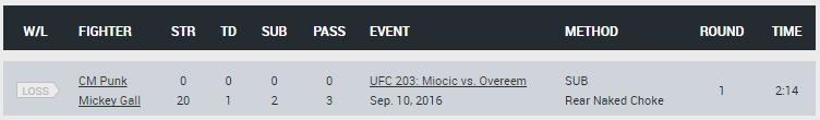 Screenshot FightMetric.com