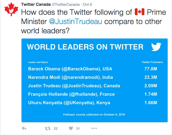 Image from the Twitter Canada account. @TwitterCanada
