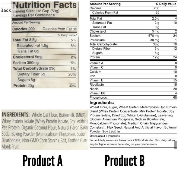 Popular Protein Pancake Mixes