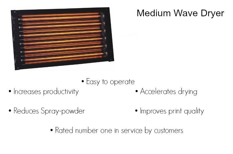 Medium Wave Gallery 1.jpg