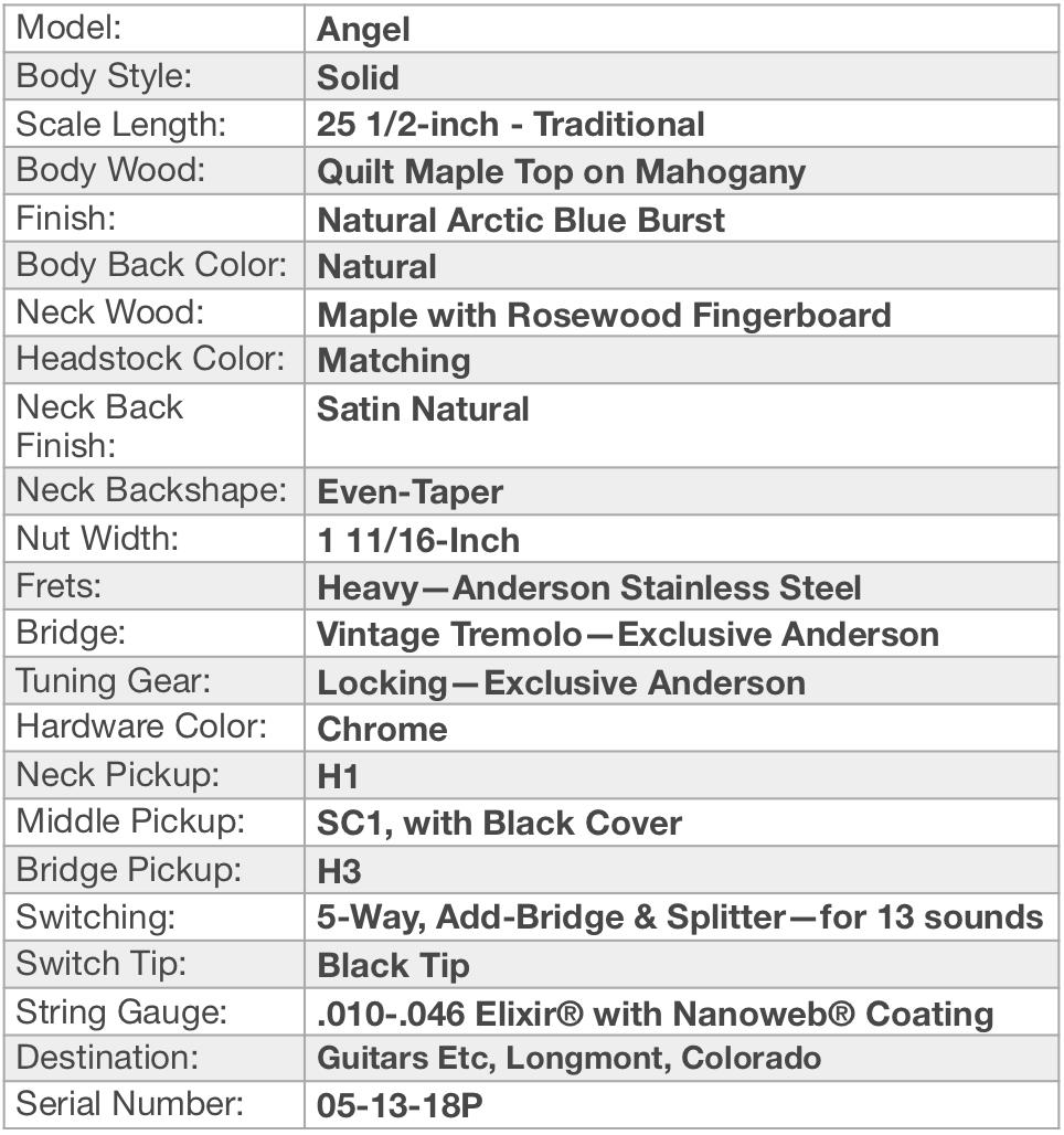 Guitar Tales chart.png