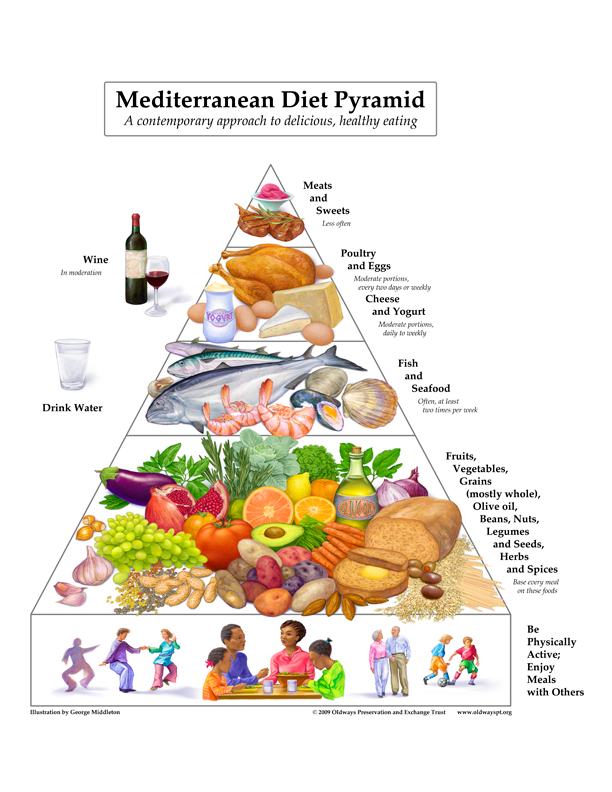 The Mediterranean Diet is considered by many experts to be the world's most healthful.