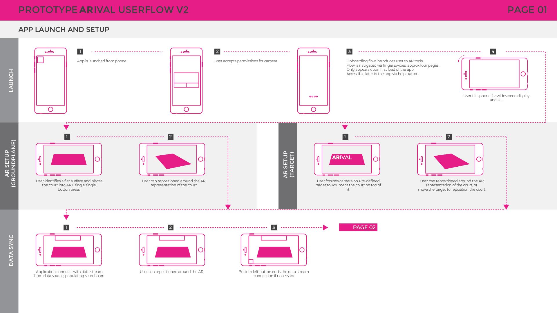 ARival Prototype Userflow v2-01.png