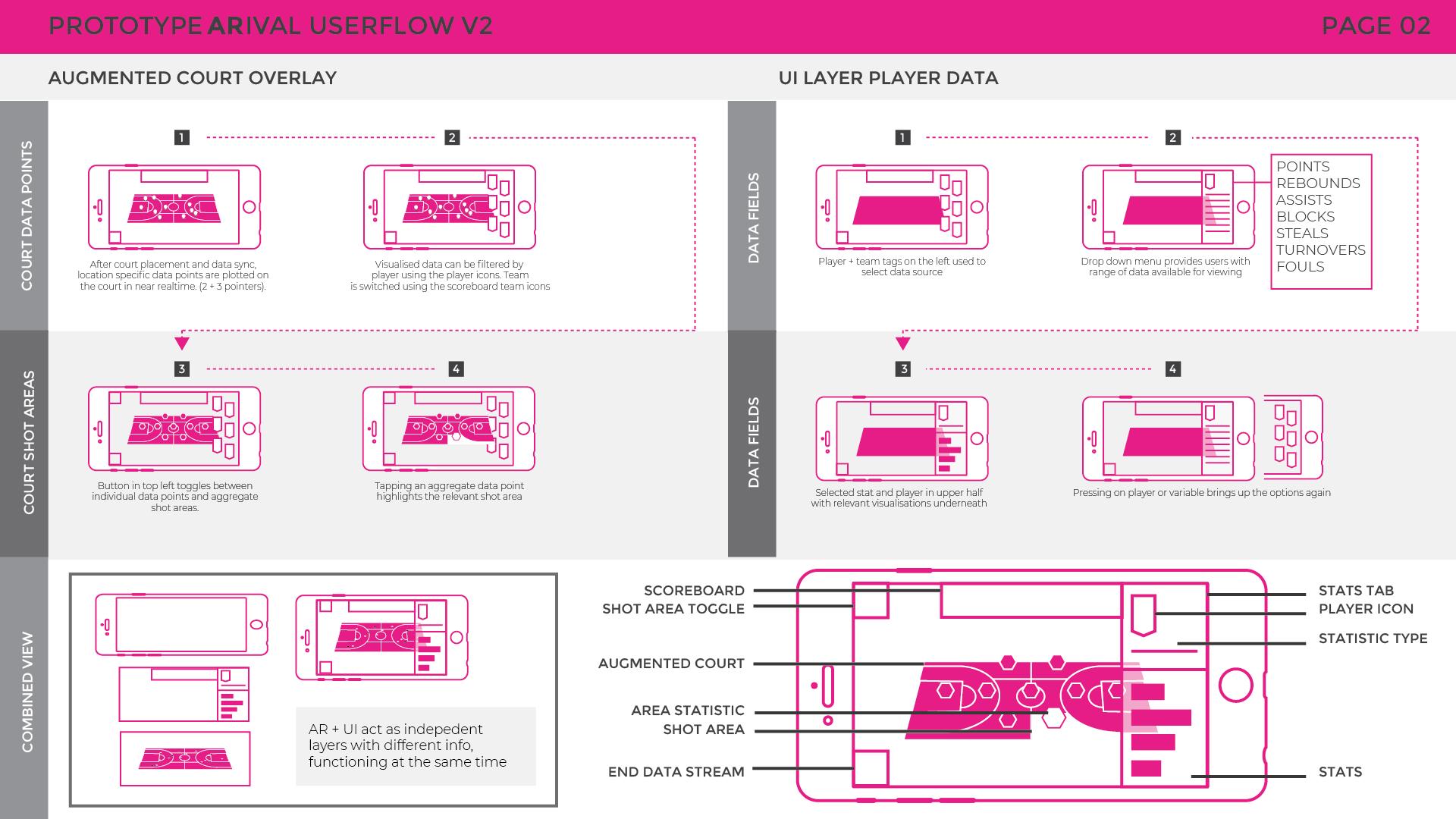ARival Prototype Userflow v2-02.png